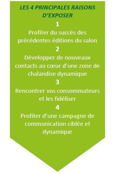 LES 4 PRINCIPALES RAISON EXPOSER GRAPH 2